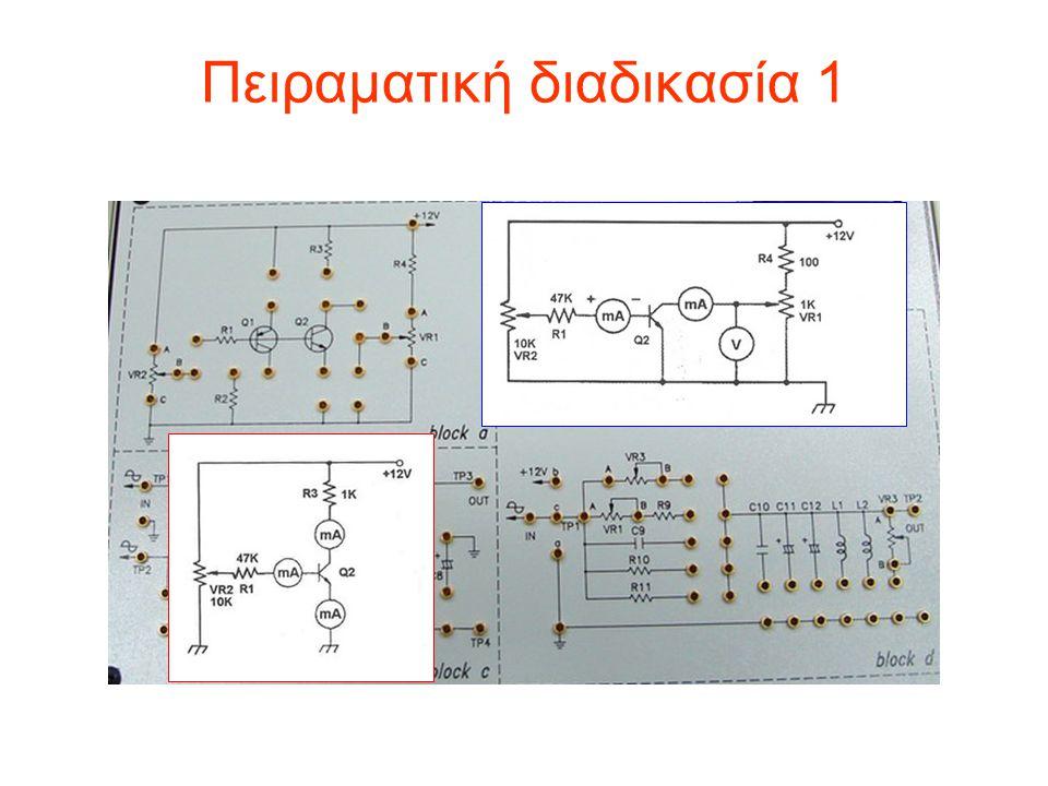 Πειραματική διαδικασία 1