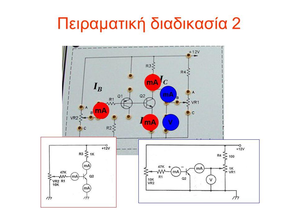 Πειραματική διαδικασία 2