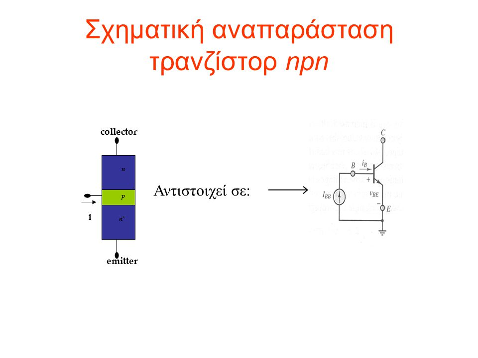 Σχηματική αναπαράσταση τρανζίστορ npn