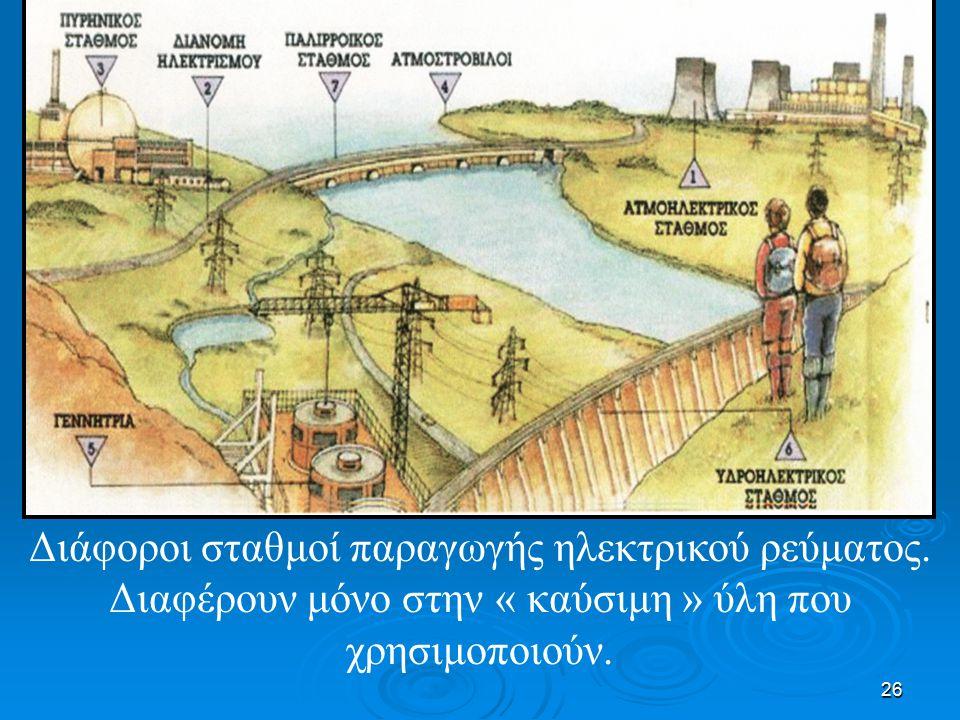 Διάφοροι σταθμοί παραγωγής ηλεκτρικού ρεύματος