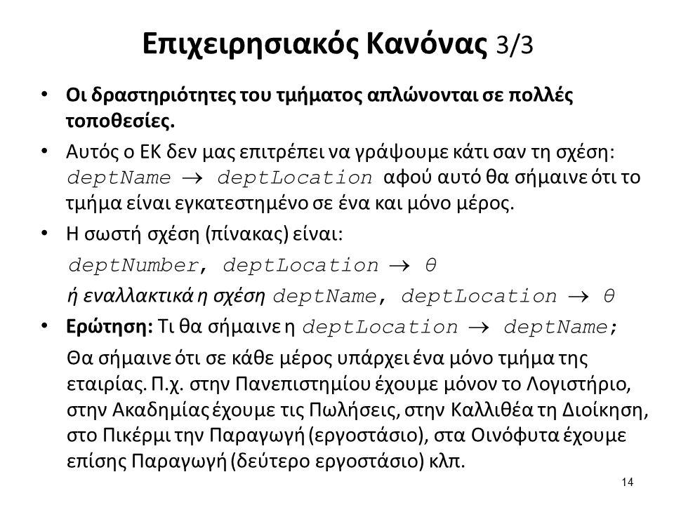 Μοντέλο οντοτήτων συσχετίσεων με συμβολισμό Navathe-Elmasri