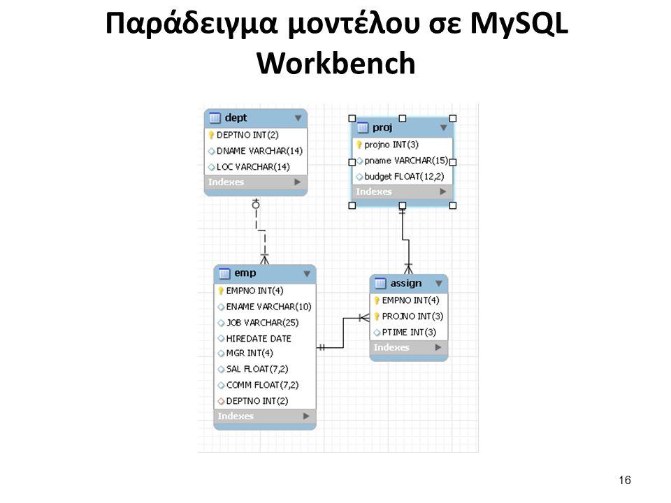 Παράδειγμα σε MySQL Workbench: Classic