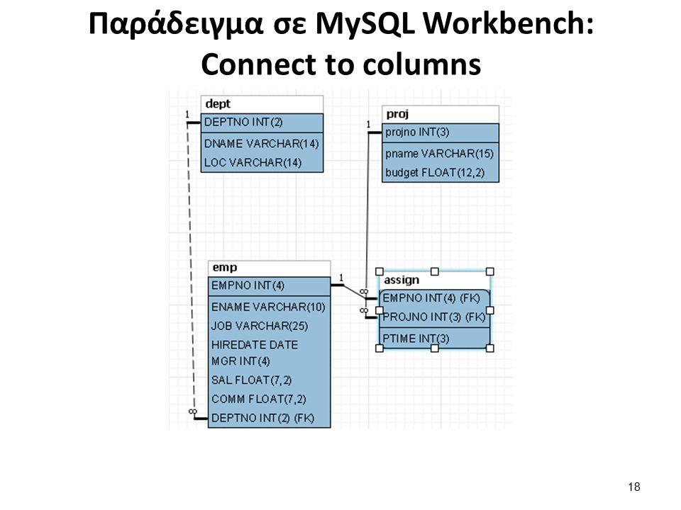 Παράδειγμα μοντέλου σε UML