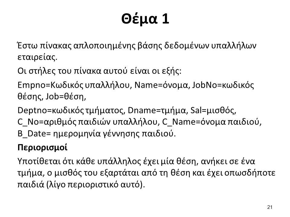 Πρώτη Κανονική Μορφή – 1NF