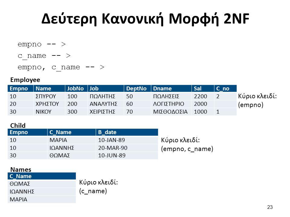 Τρίτη Κανονική Μορφή 3NF