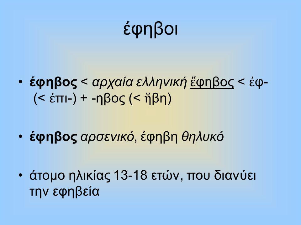 έφηβοι έφηβος < αρχαία ελληνική ἔφηβος < ἐφ- (< ἐπι-) + -ηβος (< ἥβη) έφηβος αρσενικό, έφηβη θηλυκό.