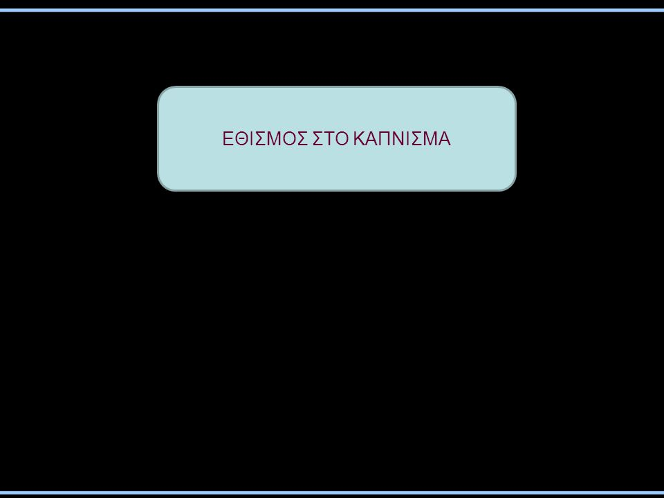 ΕΘΙΣΜΟΣ ΣΤΟ ΚΑΠΝΙΣΜΑ