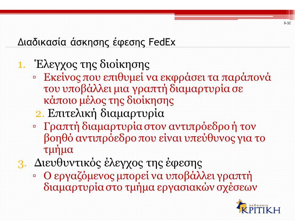 Διαδικασία άσκησης έφεσης FedEx