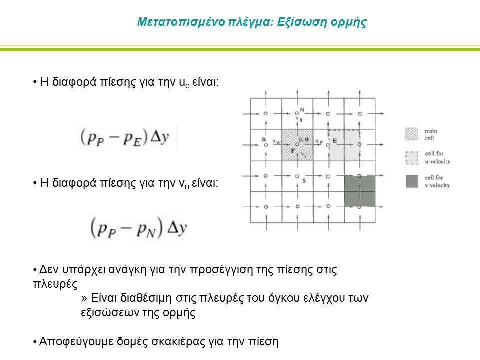 Μετατοπισμένο πλέγμα: Εξίσωση ορμής