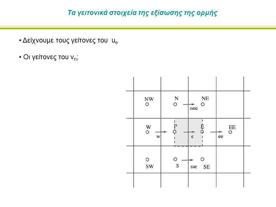 Τα γειτονικά στοιχεία της εξίσωσης της ορμής