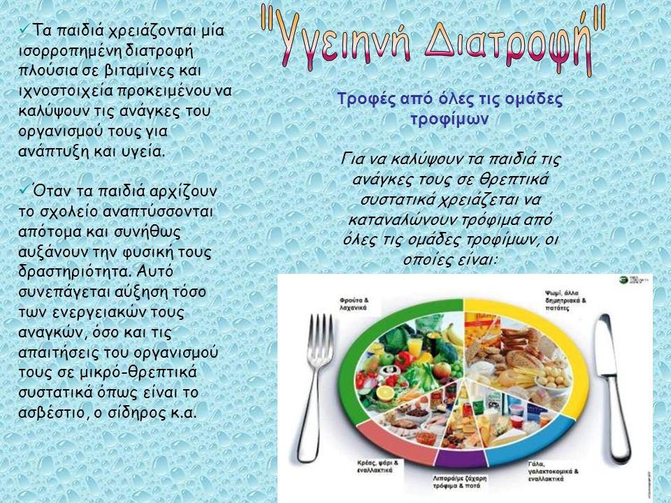 Υγειηνή Διατροφή