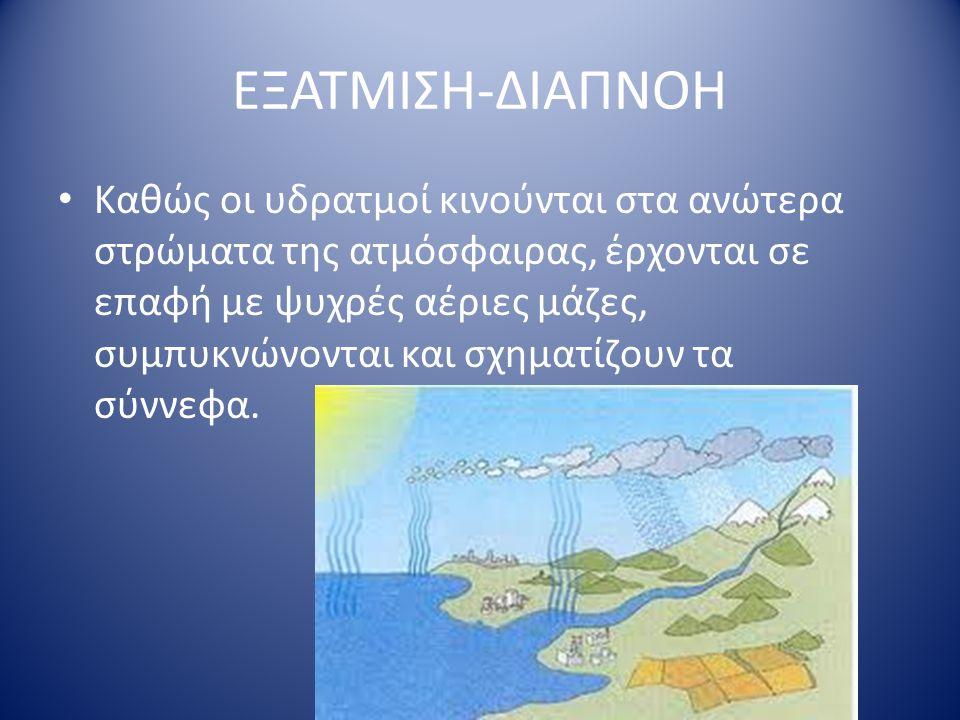ΕΞΑΤΜΙΣΗ-ΔΙΑΠΝΟΗ