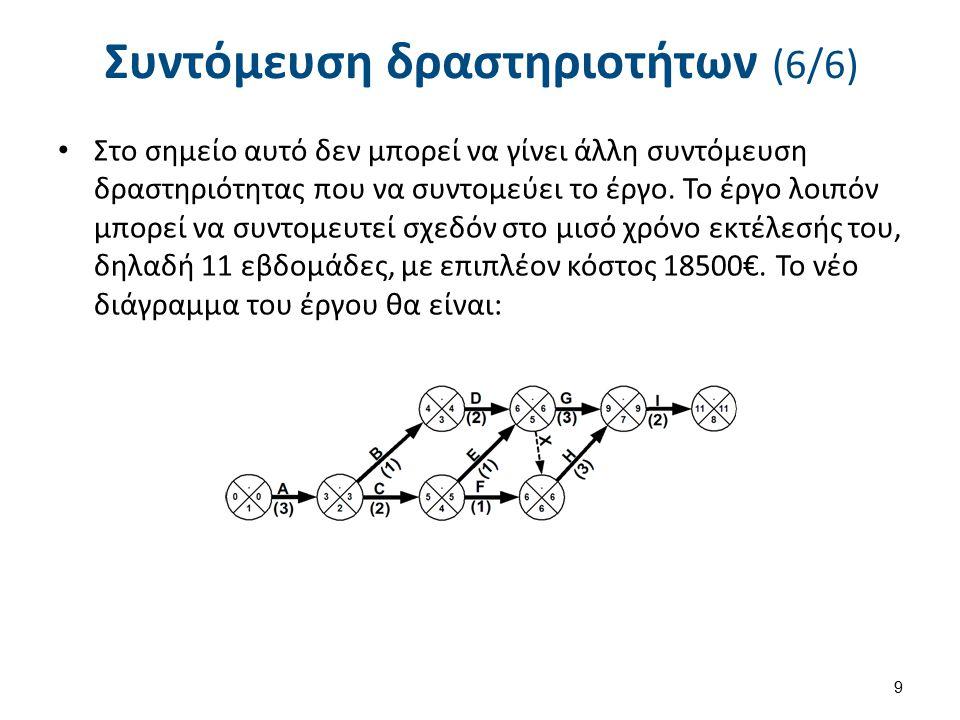 Συντόμευση & εξομάλυνση (1/3)