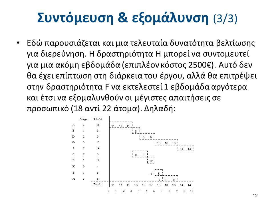 Στοχαστική ανάλυση του χρονικού προγραμματισμού (1/8)
