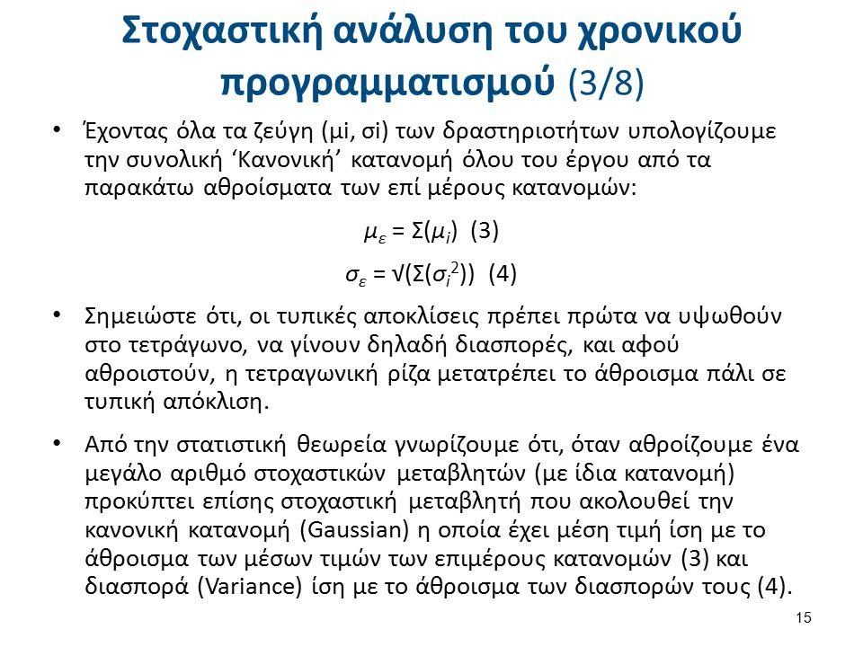 Στοχαστική ανάλυση του χρονικού προγραμματισμού (4/8)