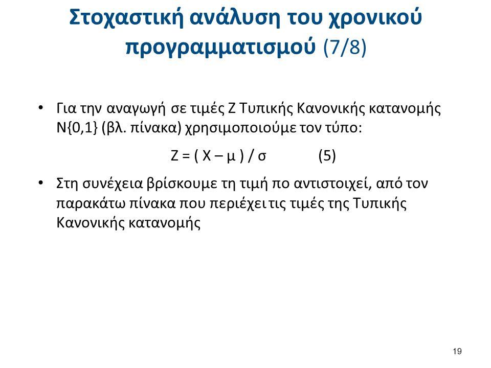Στοχαστική ανάλυση του χρονικού προγραμματισμού (8/8)