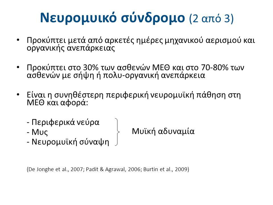Νευρομυικό σύνδρομο (3 από 3)