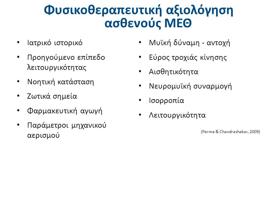Λειτουργική Αξιολόγηση (1 από 8)
