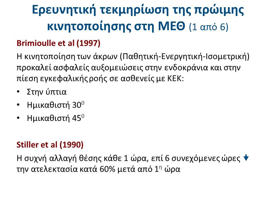 Ερευνητική τεκμηρίωση της πρώιμης κινητοποίησης στη ΜΕΘ (2 από 6)
