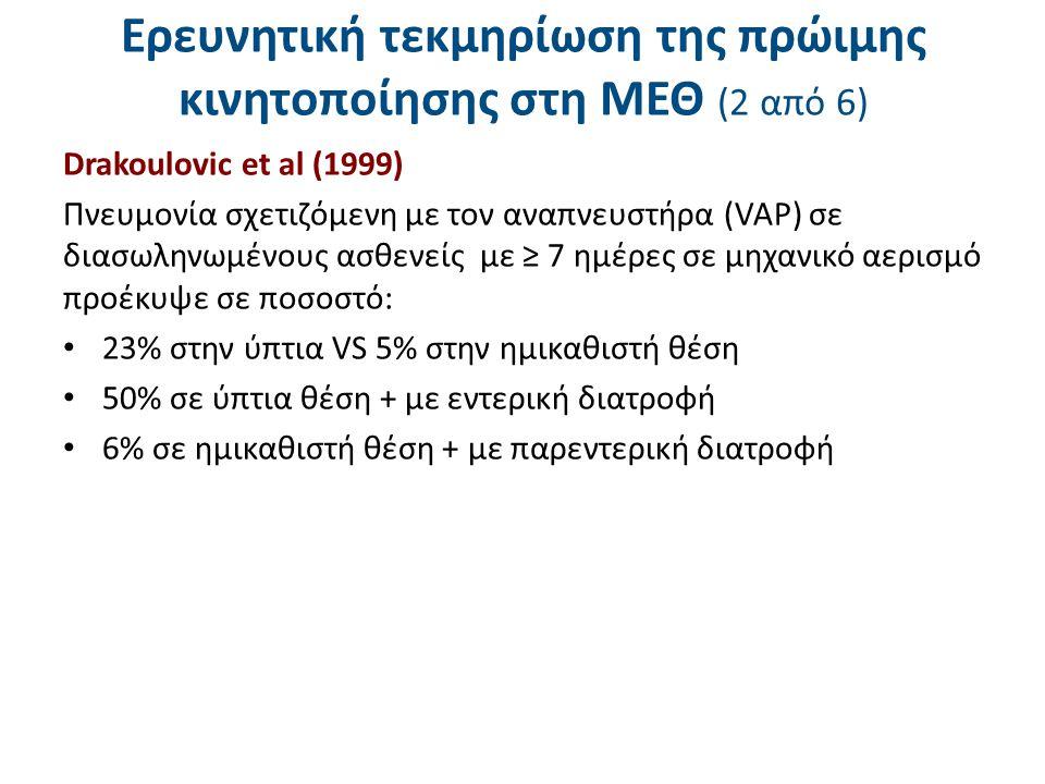 Ερευνητική τεκμηρίωση της πρώιμης κινητοποίησης στη ΜΕΘ (3 από 6)