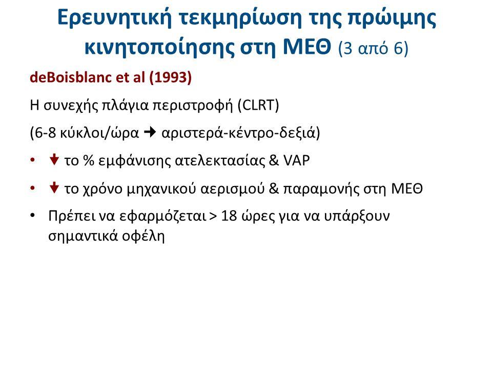 Ερευνητική τεκμηρίωση της πρώιμης κινητοποίησης στη ΜΕΘ (4 από 6)