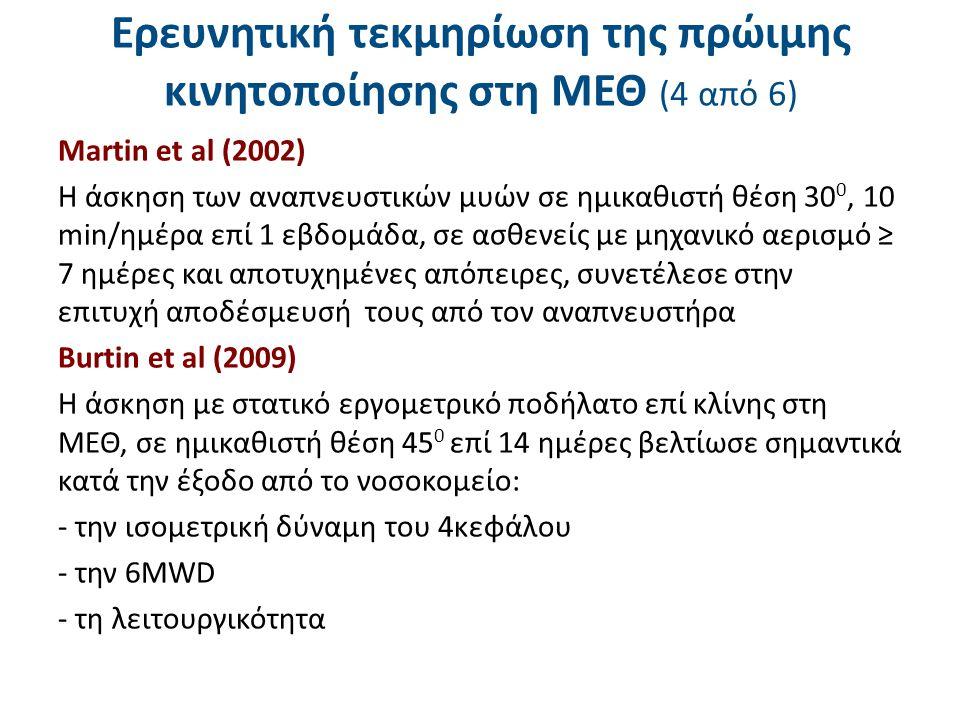 Ερευνητική τεκμηρίωση της πρώιμης κινητοποίησης στη ΜΕΘ (5 από 6)