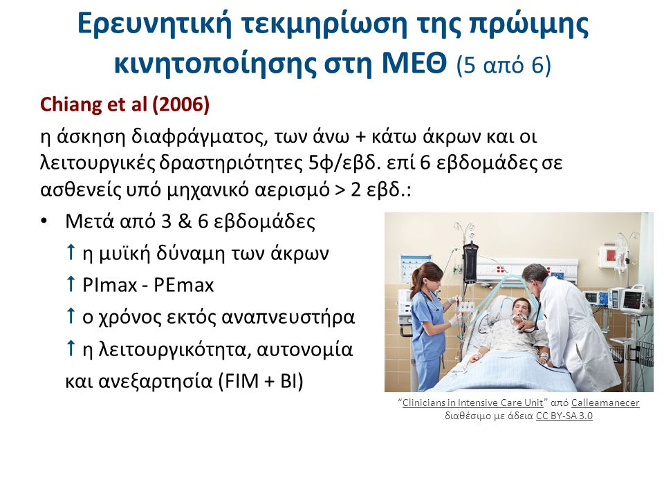 Ερευνητική τεκμηρίωση της πρώιμης κινητοποίησης στη ΜΕΘ (6 από 6)