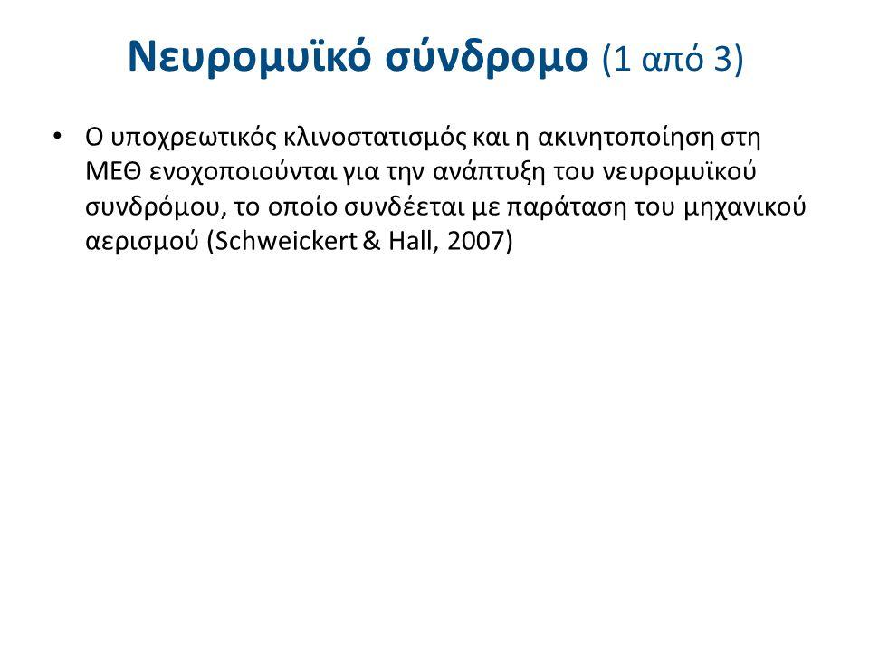 Νευρομυικό σύνδρομο (2 από 3)