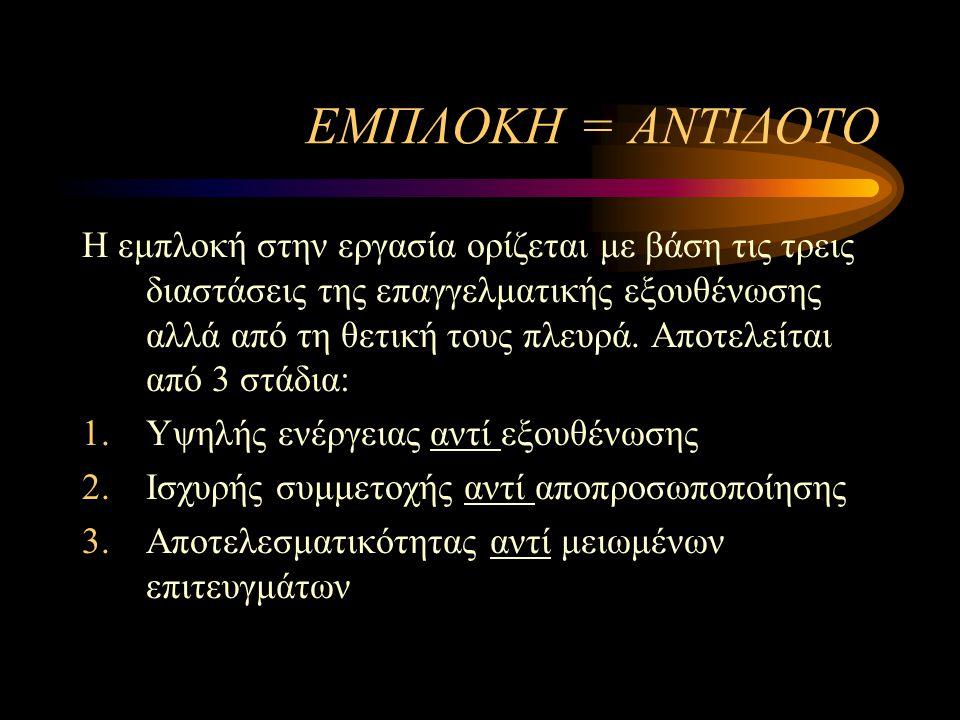 ΕΜΠΛΟΚΗ = ΑΝΤΙΔΟΤΟ