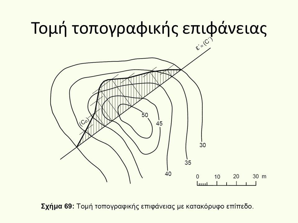 Τομή τοπογραφικής επιφάνειας