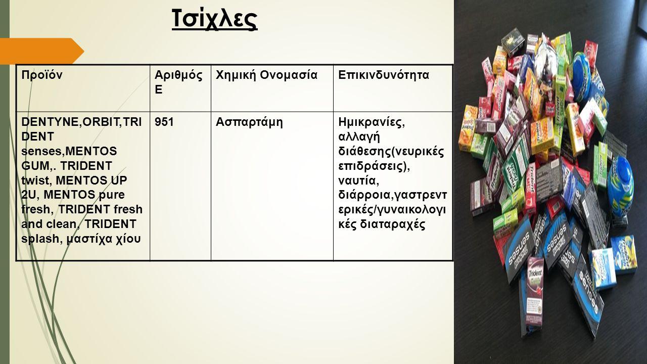 Τσίχλες Προϊόν Αριθμός Ε Χημική Ονομασία Επικινδυνότητα