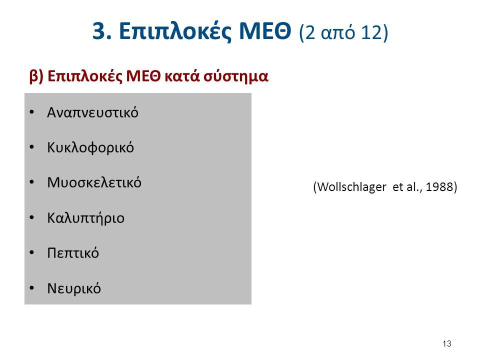 3. Επιπλοκές ΜΕΘ (3 από 12) γ) Επιπλοκές ΜΕΘ Αναπνευστικού