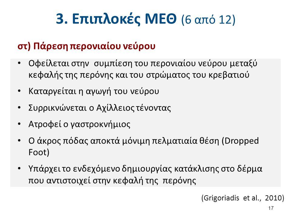 3. Επιπλοκές ΜΕΘ (7 από 12) ζ) Νευρομυικό Σύνδρομο (1 από 5)