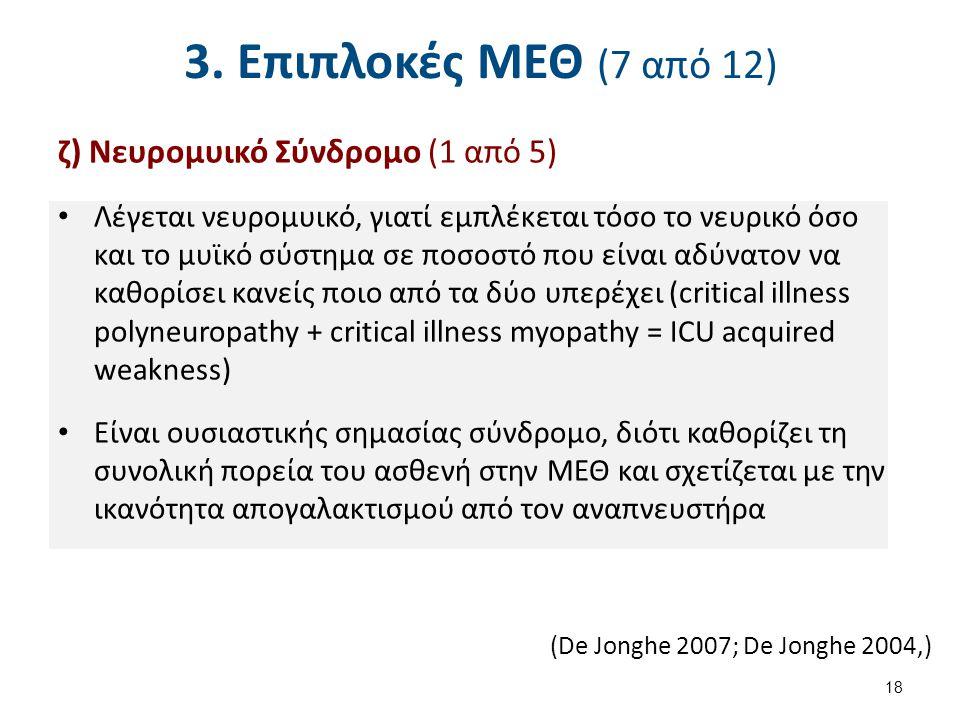 3. Επιπλοκές ΜΕΘ (8 από 12) ζ) Νευρομυικό Σύνδρομο (2 από 5)