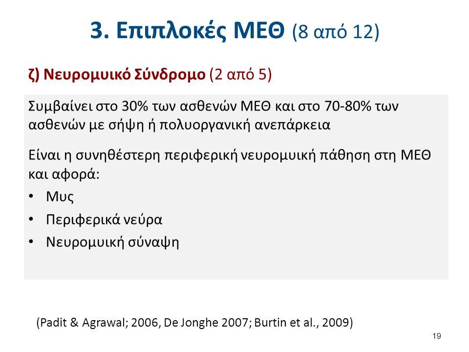 3. Επιπλοκές ΜΕΘ (9 από 12) ζ) Νευρομυικό Σύνδρομο (3 από 5)