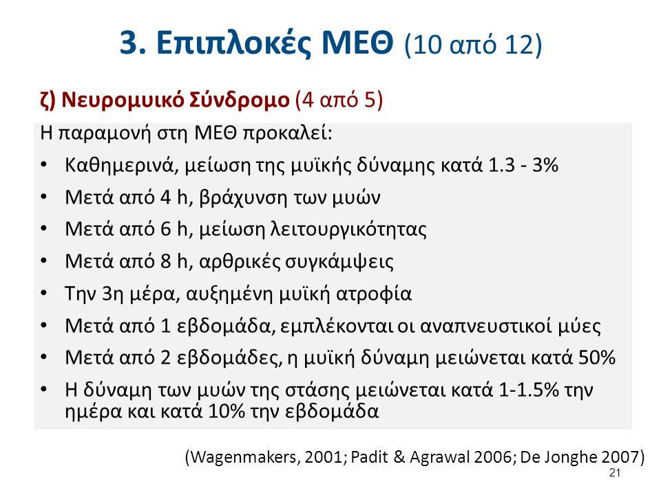 3. Επιπλοκές ΜΕΘ (11 από 12) ζ) Νευρομυικό Σύνδρομο (5 από 5)