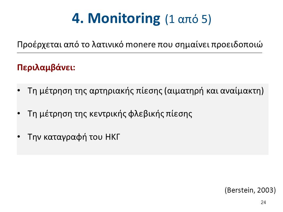 4. Monitoring (2 από 5) α) Βασικό monitoring (1 από 4)