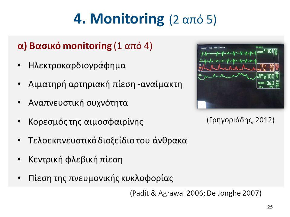 4. Monitoring (3 από 5) α) Βασικό monitoring (2 από 4)