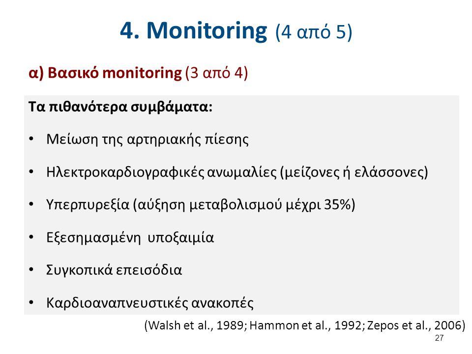 4. Monitoring (5 από 5) α) Βασικό monitoring (4 από 4)