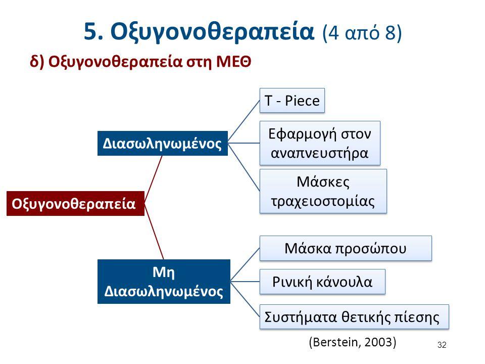 5. Οξυγονοθεραπεία (5 από 8)