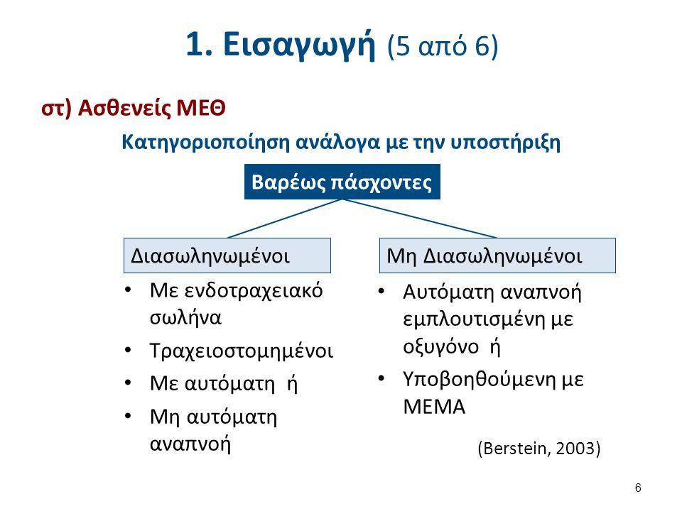 1. Εισαγωγή (6 από 6) ζ) Ασθενείς ΜΕΘ