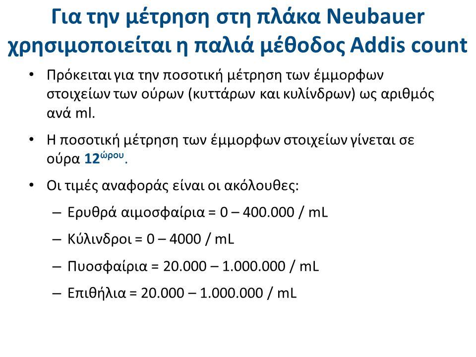 Διαδικασία μέτρησης Addis Count