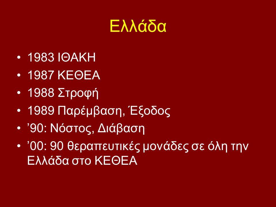 Ελλάδα 1983 ΙΘΑΚΗ 1987 ΚΕΘΕΑ 1988 Στροφή 1989 Παρέμβαση, Έξοδος