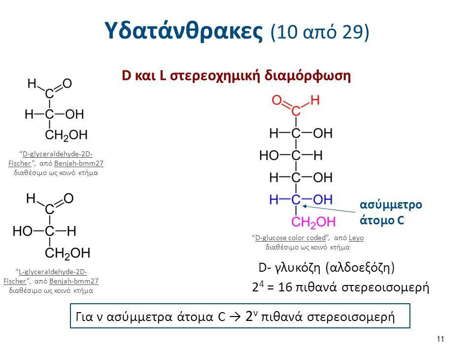 D και L στερεοχημική διαμόρφωση