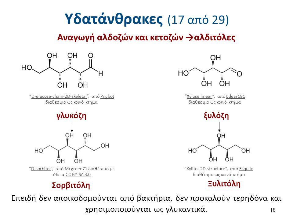 Αναγωγή αλδοζών και κετοζών →αλδιτόλες