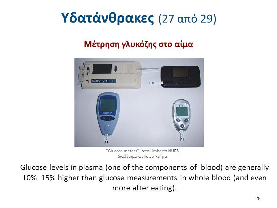 Μέτρηση γλυκόζης στο αίμα