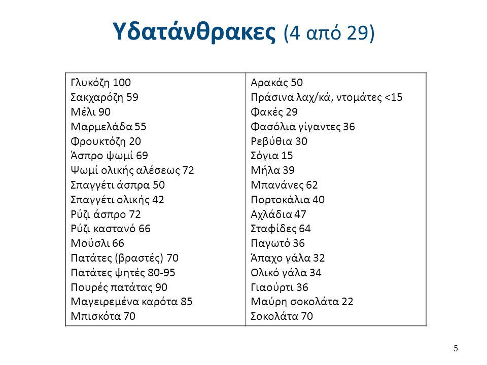 Υδατάνθρακες (4 από 29)