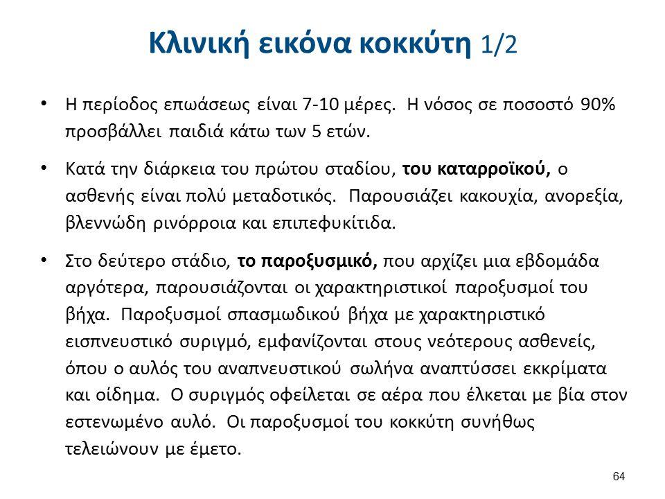 Κλινική εικόνα κοκκύτη 2/2