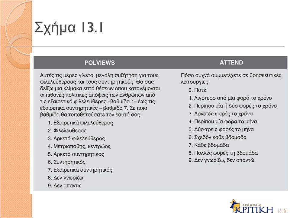 Σχήμα 13.1 13-8