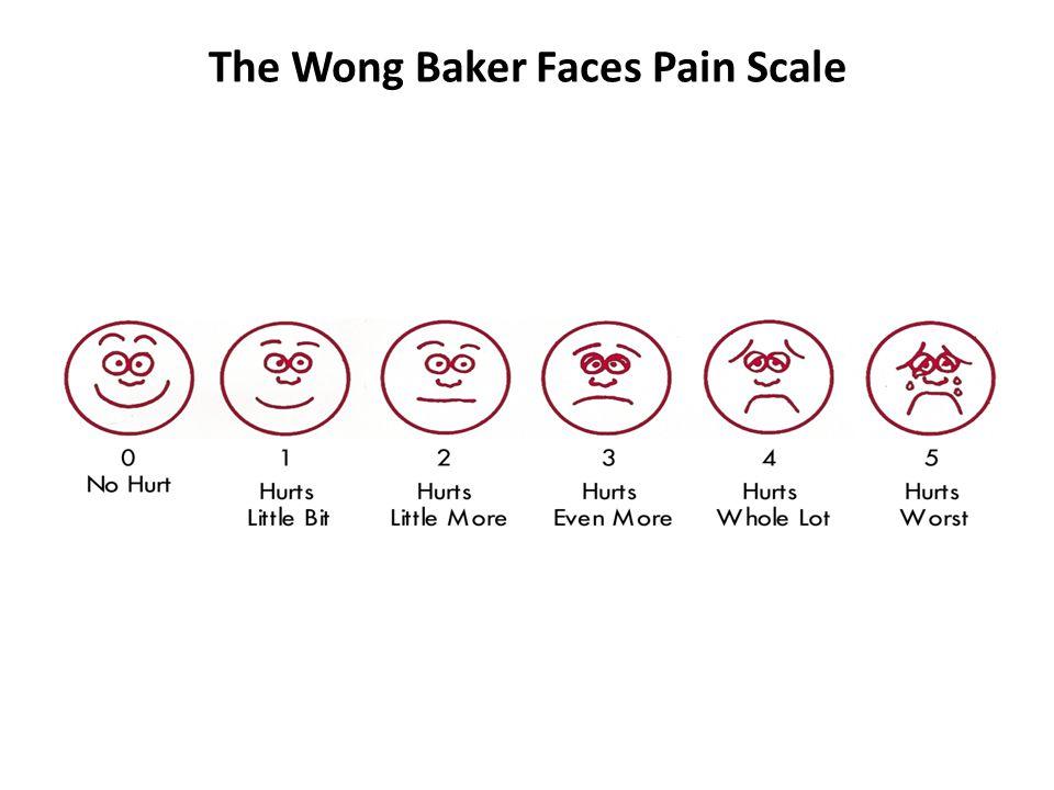 Κλίμακα ταξινόμησης πόνου